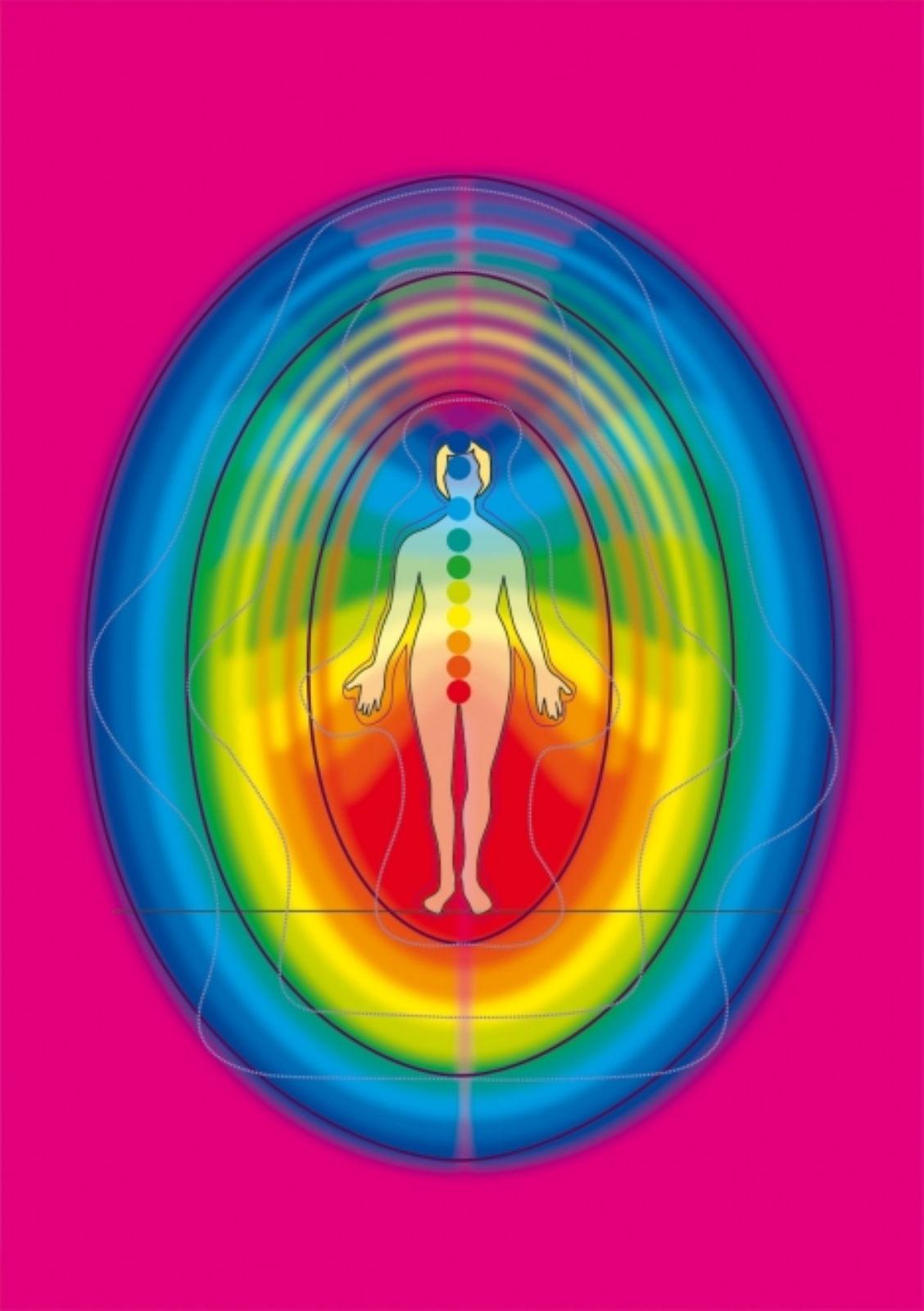 correspondance couleur et partie du corps